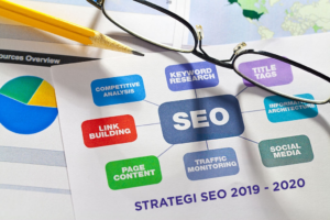 seo strategy and plannig